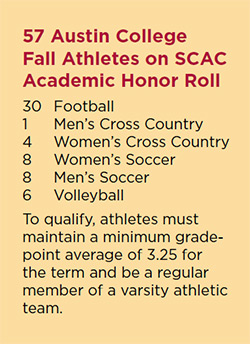 SCAC Academic Honor Roll