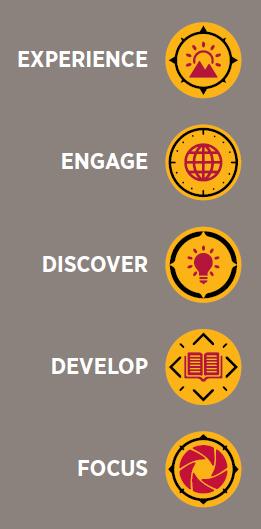 Compass Curriculum